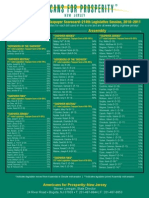 Taxpayer Scorecard-One Page Version