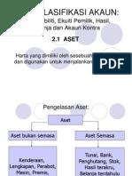 Bab 2 Klasifikasi Akaun