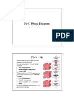 Fe C Phase Diagram