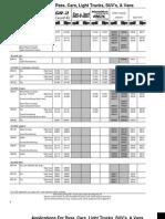 Catalogo amortiguadores KYB