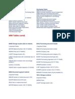 SAP MM TABLES & FIELDS