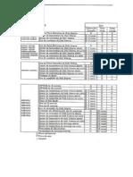 Tabela de Erros de Placa Fujitsu Ar Condicionado