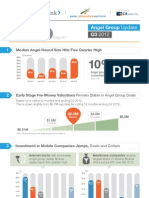 Halo Report 2012 Q3 Infographic