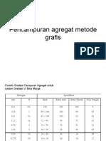 2 Pencampuran Agregat Metode Grafis