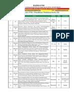 Katalog PTK SD