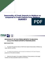 Fresh Import Export Seasonality