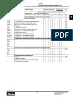Направляющие гидрораспределители02_RU_