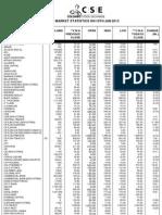Price List (7)