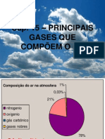 Principais Gases Do Ar