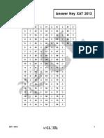 XAT 2012_Solutions.pdf