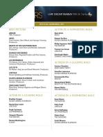 2013 Oscar nominees