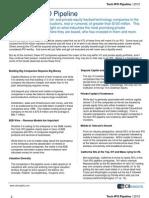 Tech IPO Pipeline Report