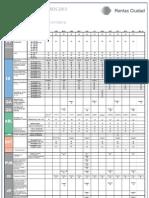 Agenda de vencimientos AGIP 2013