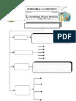 Metodo Cientifico - Mapa Conceptual
