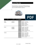 Compressors Kits Portable Ingersoll Rand