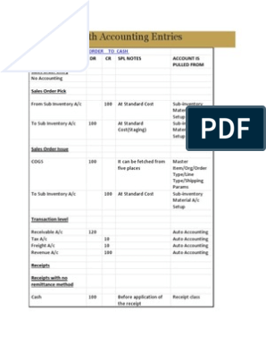 O2C Cycle With Accounting Entries   Receipt   Debits And Credits