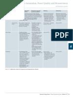 Siemens Power Engineering Guide 7E 303