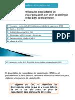 DETECCION DE NECESIDADES DE CAPACITACIÓN