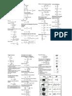 Formulas mecánica de materiales