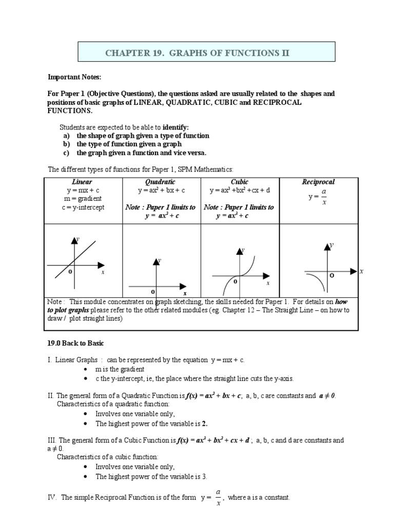 Chapter 19 i graphs of functions ii enhance mathematics spm exercise chapter 19 i graphs of functions ii enhance mathematics spm exercise and notes quadratic equation variable mathematics falaconquin