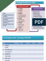 Kerangka Konsep MK Strategi Manajemen SDM