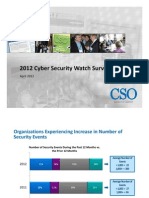 2012 CyberSecurity Watch Survey Results
