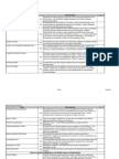 PARKER STORE Retail Program Checklist - Asia Pacific