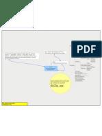 ECM Eletronic Content Managemen Mind Map