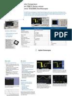 versus Tektronix TDS2000C Oscilloscopes