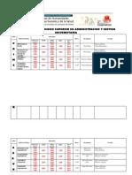 Examenes Gestion Universitaria - UNSE 2013