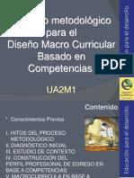 Presentacion_UA2M1