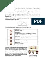Nutella - Produit Et Prix