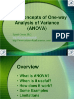 9. Basic Concepts of One Way Analysis of Variance (ANOVA)