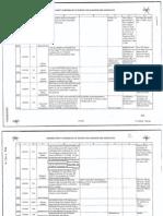 Fenton FOIA - FBI Hijackers Timeline, pp. 211-297