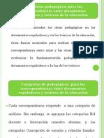 categorias pedagogicas