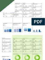 AkzoNobel Sustainability Report 2011