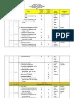 Rancangan Pengajaran Tahunan 2013 Matematik Tingkatan 4