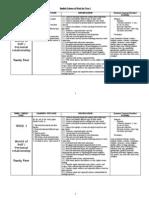 English Scheme of work Year 5