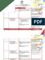 Rancangan Pelajaran Tahunan T5