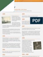 DB timeline
