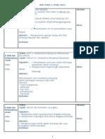 Rancangan Pelajaran Harian PSK Tingkatan 2 2011