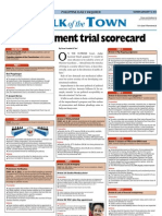 Impeachment Trial Scorecard (Oscar Franklin Tan, Philippine Daily Inquirer, Jan. 15, 2012)
