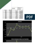 Assignmenr International Finance 3