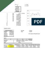 Quantitative methods regression analysis