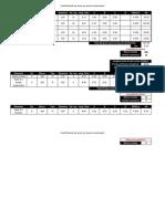 cuantificación de vs en losa de cimentación