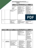 Rancangan Pengajaran Tahunan Sivik & kewarganegaraan Tingkatan 5 2013