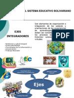 Curriculum del sistema educativo bolivariano