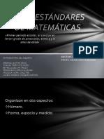 Estándares  Curriculares Preescolar (Matemáticas)