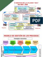 Modelos de Redes de Procesos- Resumen