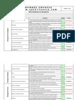 Matriz Identificación Emergencias